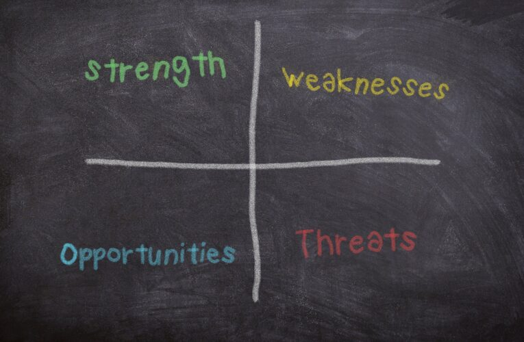 Benefits of SWOT Analysis – A Review