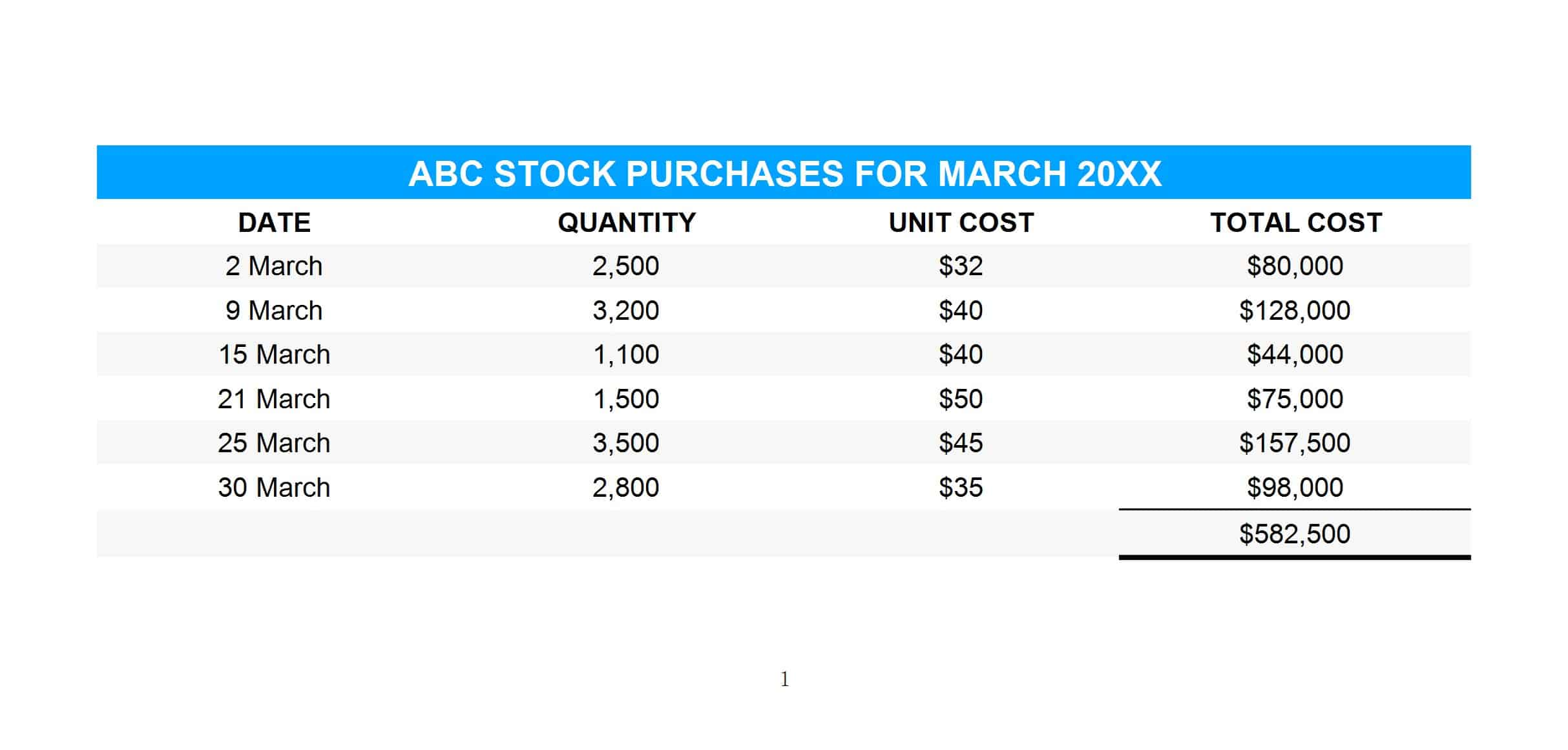 Stock purchases for ABC Ltd for March 20XX.